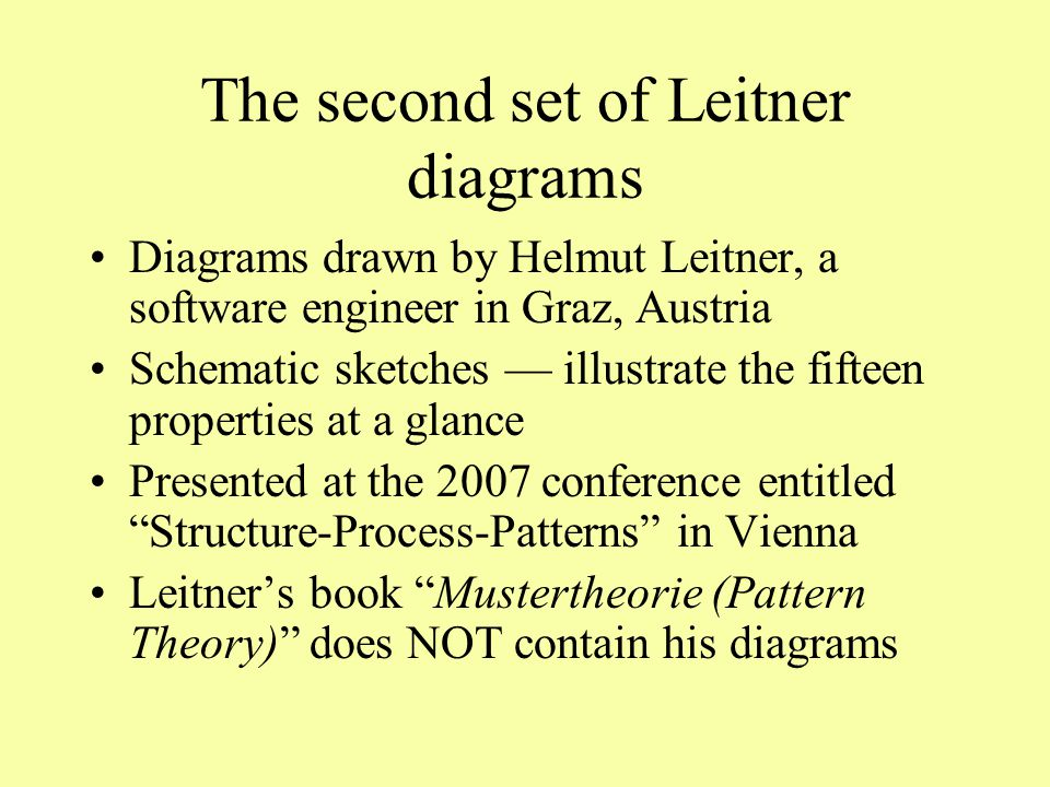 Helmut Leitner's book: Pattern Theory (in German)