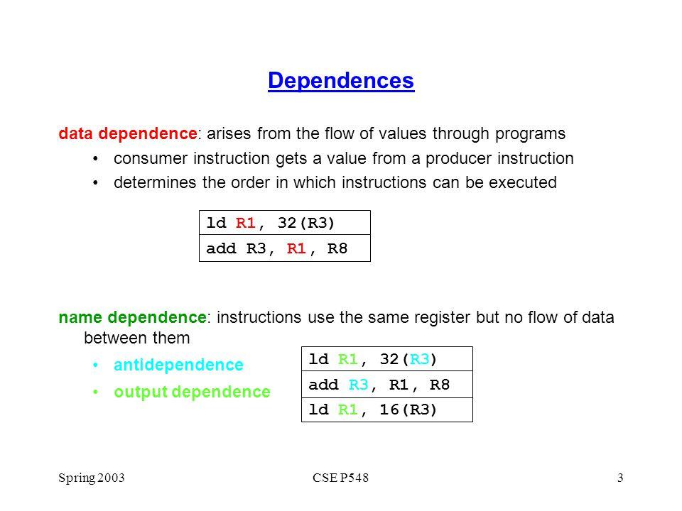 Spring 2003CSE P54814 Forwarding Example