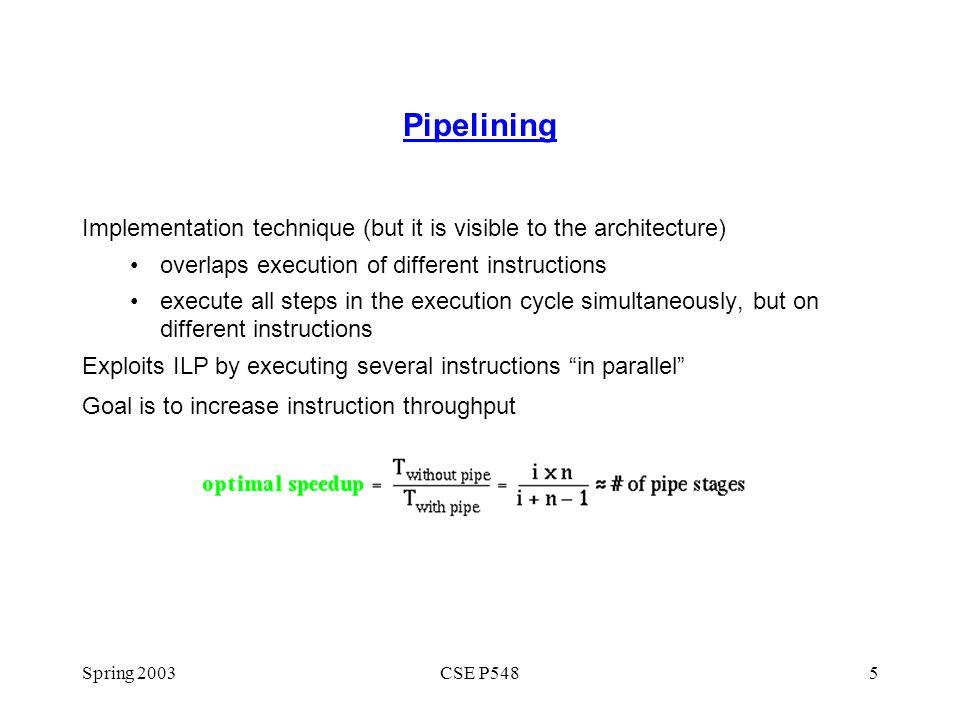 Spring 2003CSE P5486 Pipelining