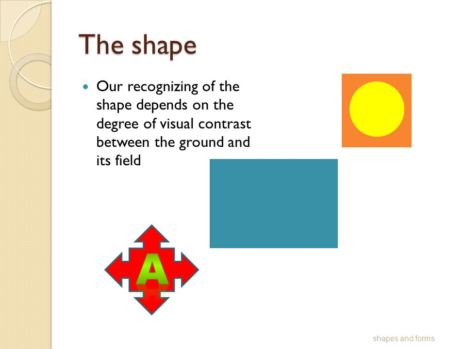 The shape Our recognizing of the shape depends on the degree of visual contrast between the ground and its field shapes and forms