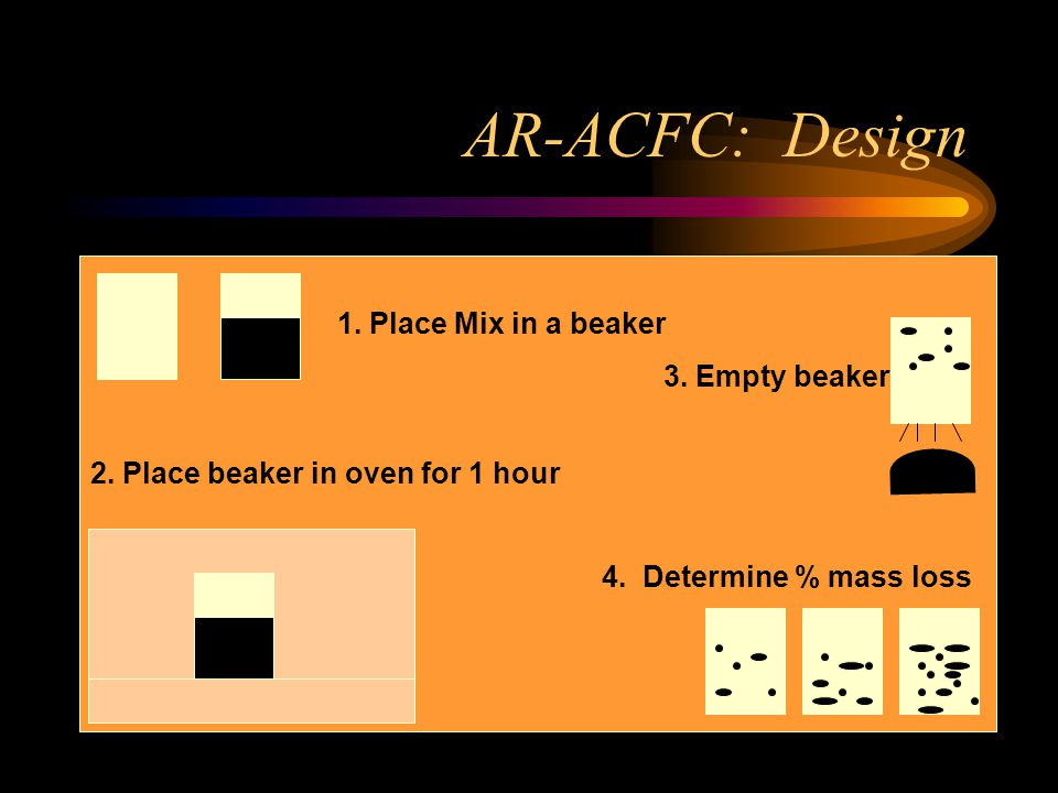 AR-ACFC: Design 1. Place Mix in a beaker 2. Place beaker in oven for 1 hour 3.