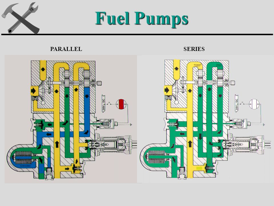 Fuel Pumps PARALLEL SERIES