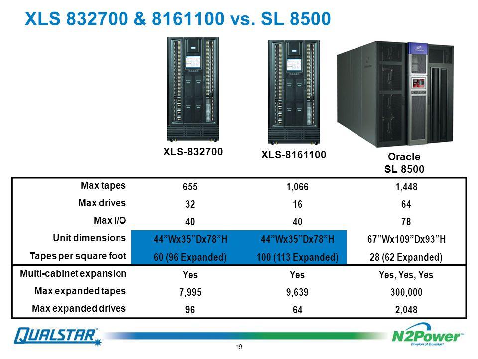 19 XLS 832700 & 8161100 vs.