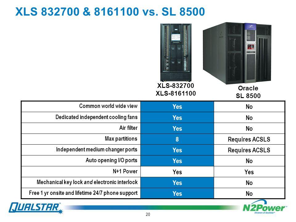 20 XLS 832700 & 8161100 vs.