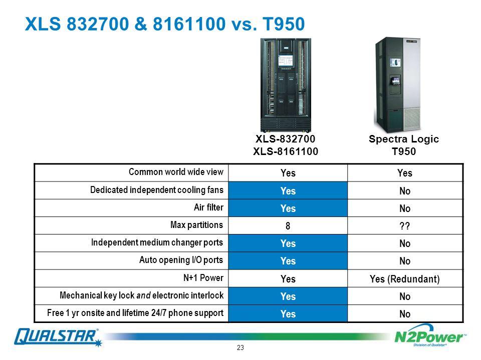 23 XLS 832700 & 8161100 vs.
