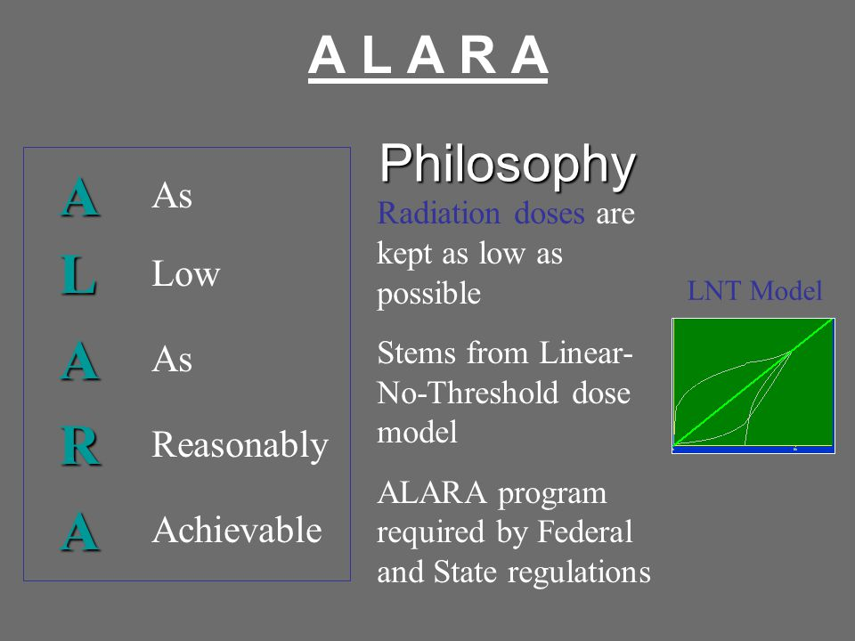 A L A R AAL A R A As Low As Reasonably Achievable Philosophy Radiation doses are kept as low as possible Stems from Linear- No-Threshold dose model ALARA program required by Federal and State regulations LNT Model