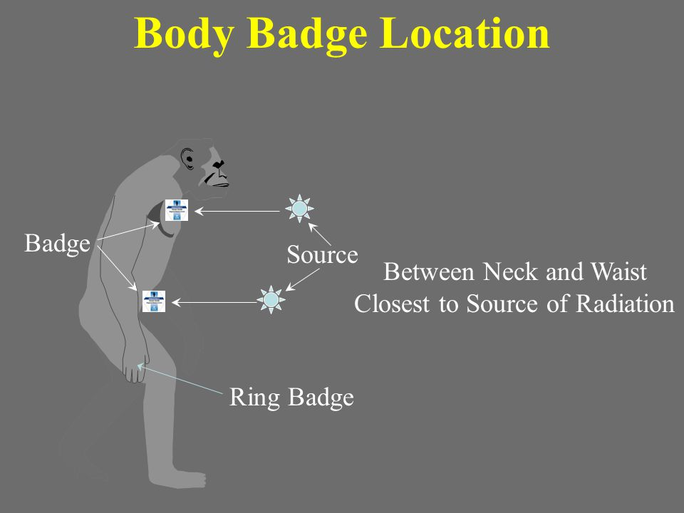 Body Badge Location Between Neck and Waist Closest to Source of Radiation Source Badge Ring Badge
