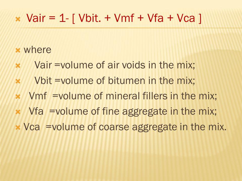  Vair = 1- [ Vbit. + Vmf + Vfa + Vca ]  where  Vair =volume of air voids in the mix;  Vbit =volume of bitumen in the mix;  Vmf =volume of mineral