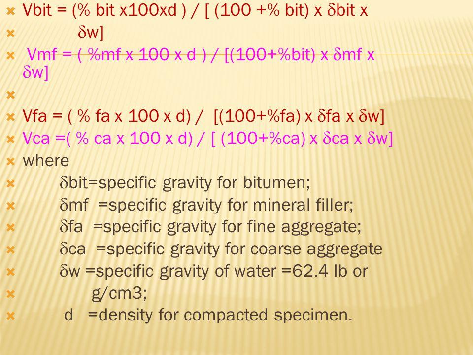  Vbit = (% bit x100xd ) / [ (100 +% bit) x  bit x   w]  Vmf = ( %mf x 100 x d ) / [(100+%bit) x  mf x  w]   Vfa = ( % fa x 100 x d) / [(100+%