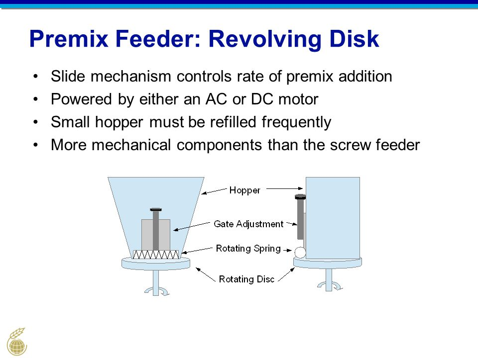 Premix Feeder: Revolving Disk Slide mechanism controls rate of premix addition Powered by either an AC or DC motor Small hopper must be refilled frequ