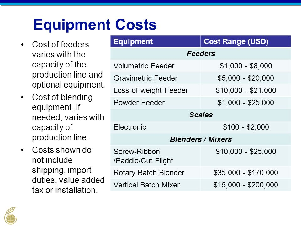 Equipment Costs Cost of feeders varies with the capacity of the production line and optional equipment. Cost of blending equipment, if needed, varies