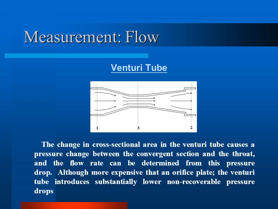 Measurement: Flow Pitot Tubes Pitot tubes were invented by Henri Pitot in 1732 to measure the flowing velocity of fluids.