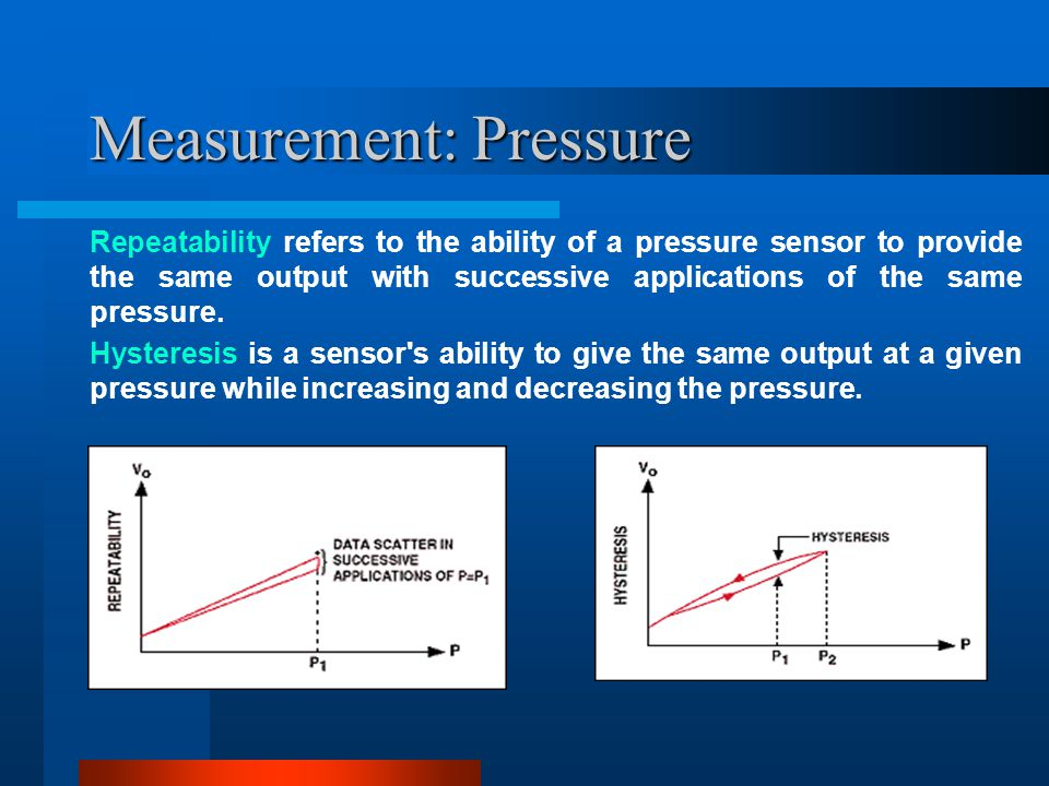 Measurement: Pressure Pressure : Definitions  Definition: Force per unit area  Absolute pressure  Atmospheric pressure  Differential pressure  Gauge pressure Importance : Pressure measurement is critical for safe and optimum operation of processes such as steam generation, hydraulic equipment operation, air compression, vacuum processing etc.