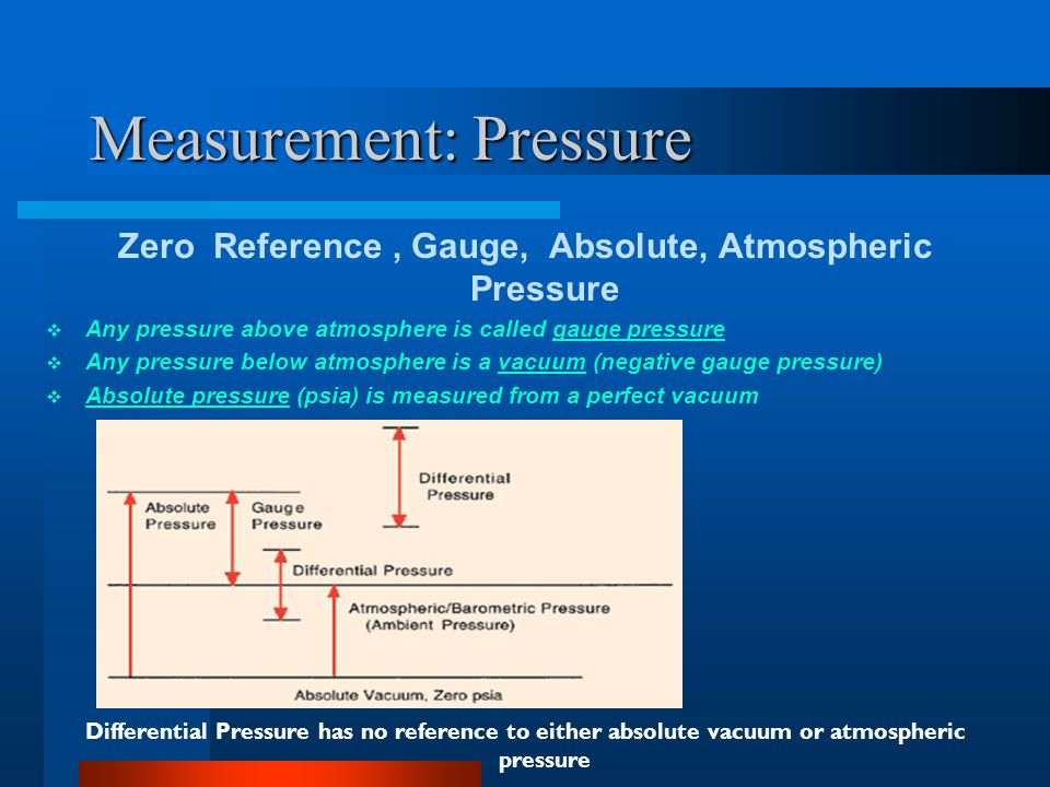 Measurement: Pressure Units The SI unit for pressure is the Pascal (Pa);1Pa= 1 N·m -2SIPascal Non-SI unit pound (Lb) per square inch (psi) and bar are commonly usedpoundinchpsibar Pressure is sometimes expressed in grams-force/cm 2 or as kgf/cm 2 (KSC) 1 atm=1.03 ksc=14.696 psi=760mmHg=10000 mmWC =101325 Pa Standard pressure:Pressure of normal (standard) atmosphere is defined as standard pressure
