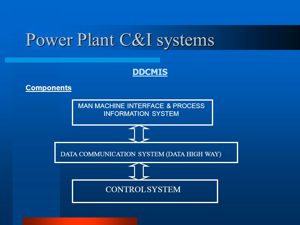 Power Plant C&I systems DDCMIS MAN-MACHINE INTERFACE AND PLANT INFORMATION SYSTEM (MMIPS) LATEST STATE-OF-THE-ART WORKSTATIONS AND SERVERS BASED ON OPEN-ARCHITECTURE AND INDUSTRY STANDARD HARDWARE AND SOFTWARE TO ENSURE BETTER CONNECTIVITY.