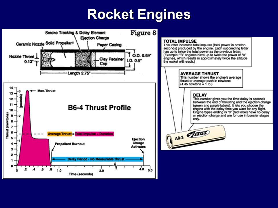 Basic model rocket