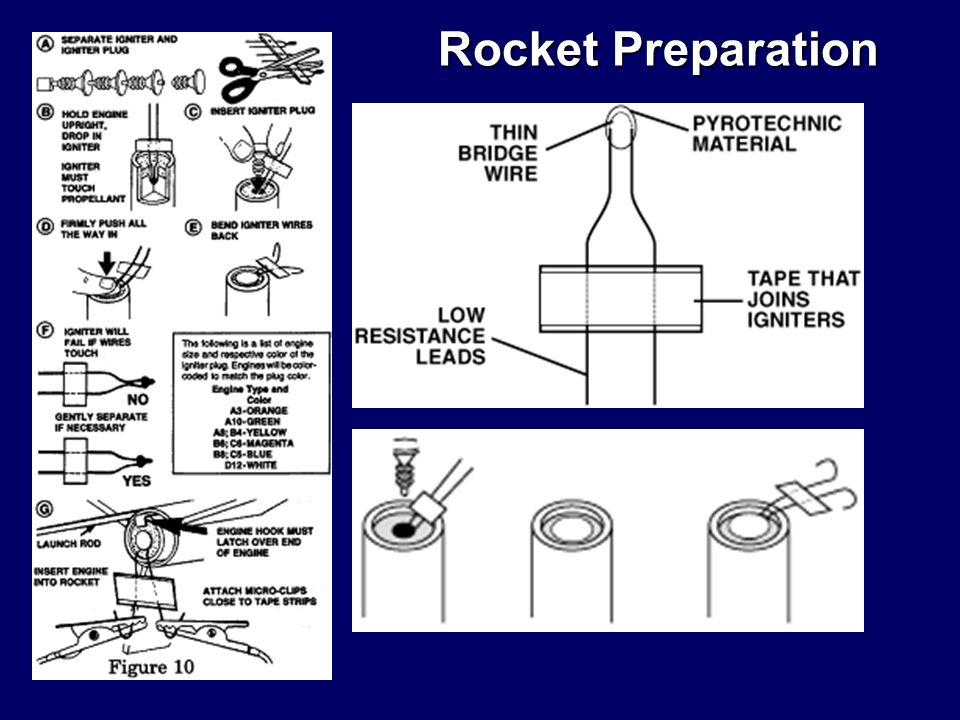Rocket Preparation