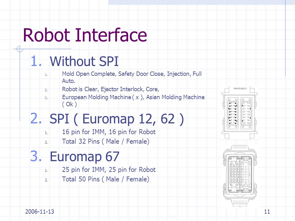 2006-11-1311 Robot Interface 1. Without SPI 1. Mold Open Complete, Safety Door Close, Injection, Full Auto. 2. Robot is Clear, Ejector Interlock, Core