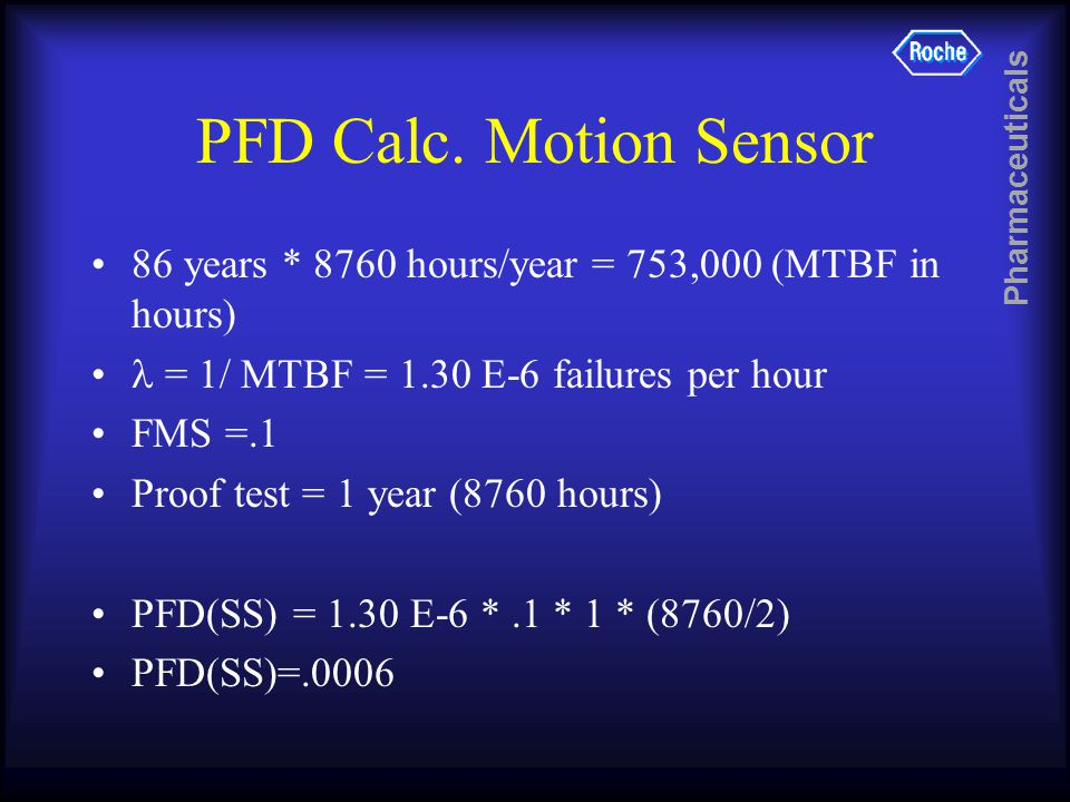 Pharmaceuticals PFD Calc. Motion Sensor 86 years * 8760 hours/year = 753,000 (MTBF in hours) = 1/ MTBF = 1.30 E-6 failures per hour FMS =.1 Proof test