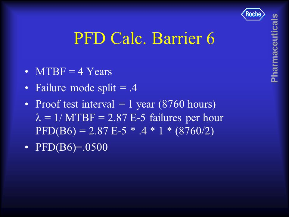 Pharmaceuticals PFD Calc. Barrier 6 MTBF = 4 Years Failure mode split =.4 Proof test interval = 1 year (8760 hours) = 1/ MTBF = 2.87 E-5 failures per