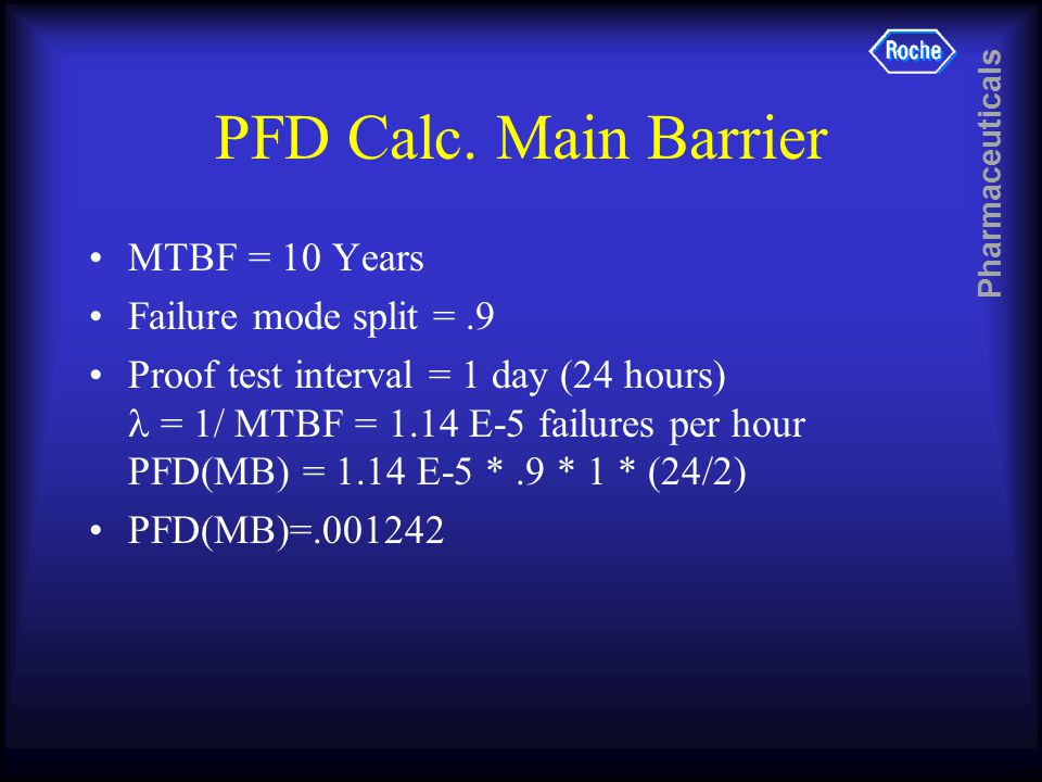 Pharmaceuticals PFD Calc. Main Barrier MTBF = 10 Years Failure mode split =.9 Proof test interval = 1 day (24 hours) = 1/ MTBF = 1.14 E-5 failures per