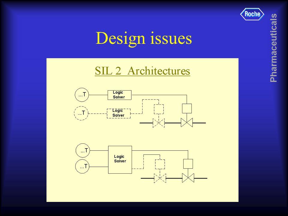 Pharmaceuticals Design issues