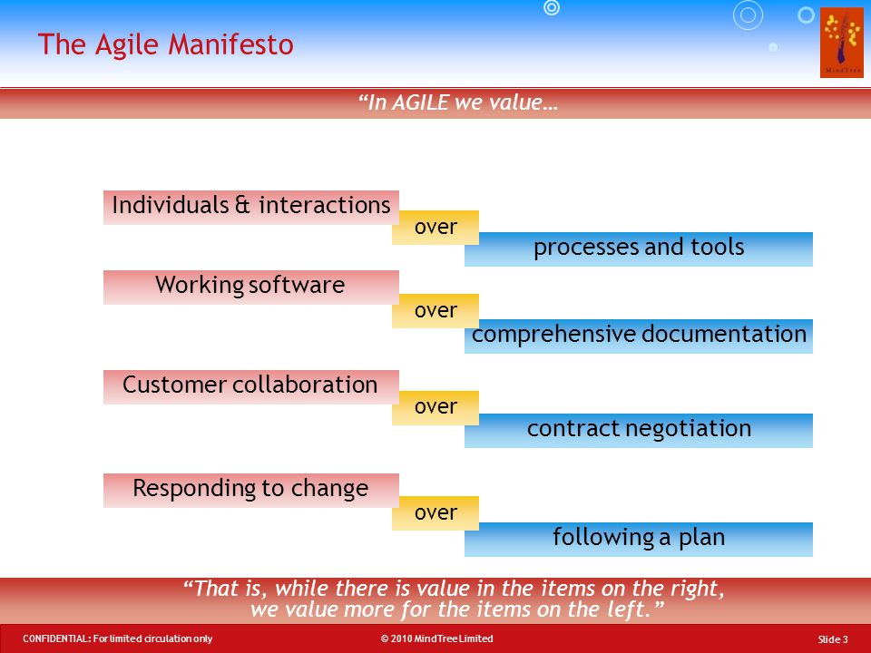 © 2010 MindTree Limited CONFIDENTIAL: For limited circulation only The Agile Manifesto That is, while there is value in the items on the right, we value more for the items on the left. comprehensive documentation processes and tools over contract negotiation following a plan over In AGILE we value… Working software Responding to change Customer collaboration Individuals & interactions Slide 3