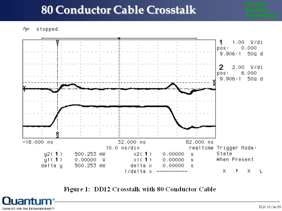 ELK 10/24/98 Desktop Interface Engineering 80 Conductor Cable Crosstalk