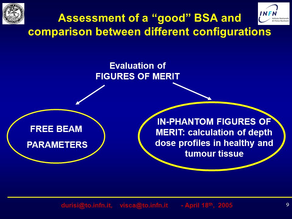 """durisi@to.infn.it, visca@to.infn.it - April 18 th, 2005 9 Assessment of a """"good"""" BSA and comparison between different configurations Evaluation of FIG"""