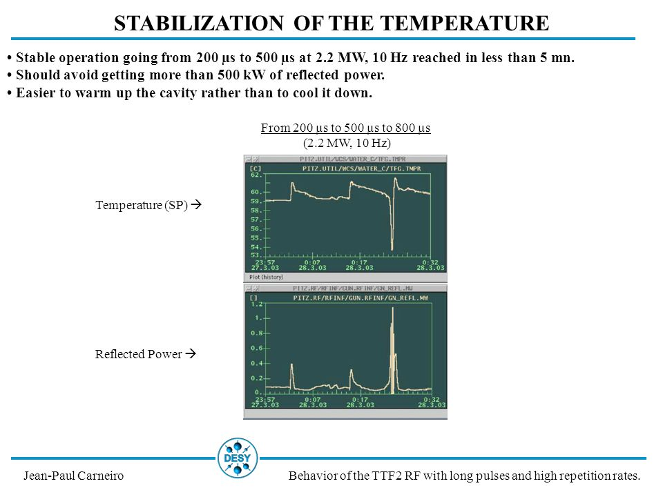 Jean-Paul Carneiro STABILIZATION OF THE TEMPERATURE Behavior of the TTF2 RF with long pulses and high repetition rates.