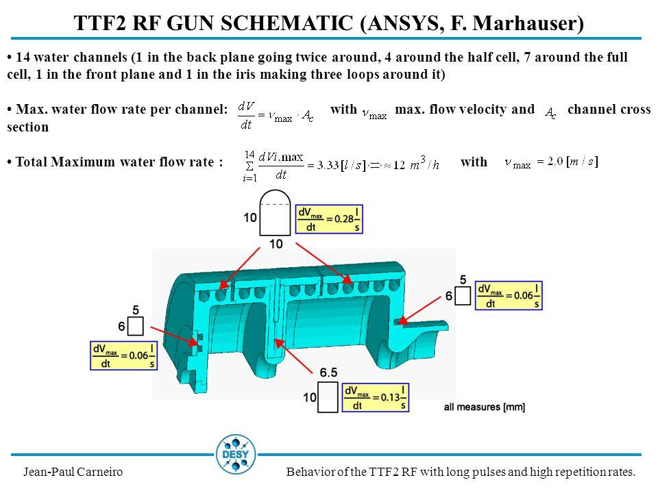 TTF2 RF GUN SCHEMATIC (ANSYS, F.