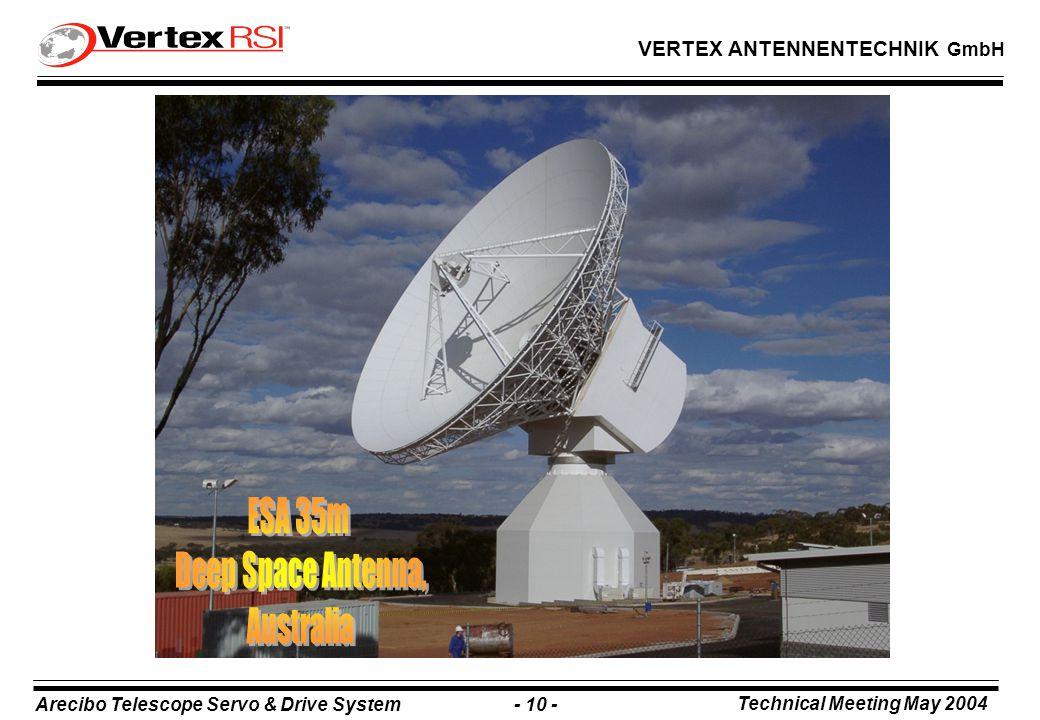 Arecibo Telescope Servo & Drive System - 10 - Technical Meeting May 2004 VERTEX ANTENNENTECHNIK GmbH