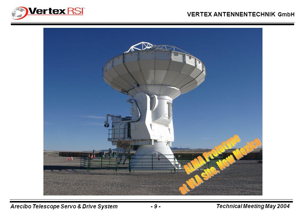 Arecibo Telescope Servo & Drive System - 9 - Technical Meeting May 2004 VERTEX ANTENNENTECHNIK GmbH