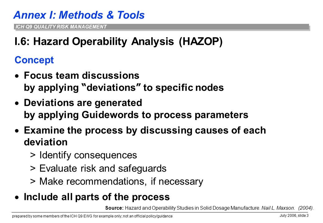 Annex I: Methods & Tools prepared by some members of the ICH Q9 EWG for example only; not an official policy/guidance July 2006, slide 3 ICH Q9 QUALITY RISK MANAGEMENT I.6: Hazard Operability Analysis (HAZOP) Concept  Focus team discussions by applying deviations to specific nodes  Deviations are generated by applying Guidewords to process parameters  Examine the process by discussing causes of each deviation >Identify consequences >Evaluate risk and safeguards >Make recommendations, if necessary  Include all parts of the process Source: Hazard and Operability Studies in Solid Dosage Manufacture.