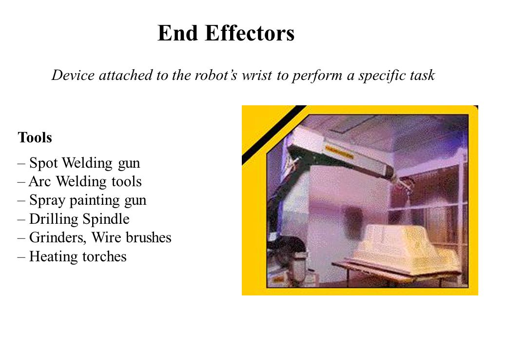 Tools – Spot Welding gun – Arc Welding tools – Spray painting gun – Drilling Spindle – Grinders, Wire brushes – Heating torches End Effectors Device attached to the robot's wrist to perform a specific task