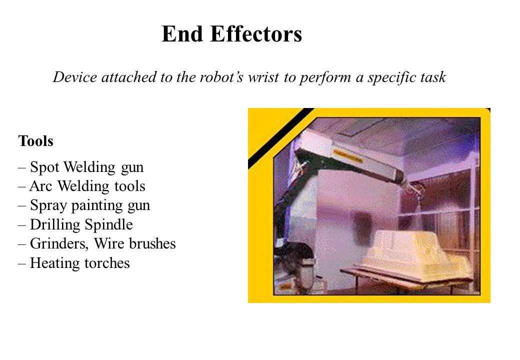 Robot Applications (Configurations/Characteristics) Spherical Coordinate Robot Characteristics: Repeatability: poor 0.5-1mm No.