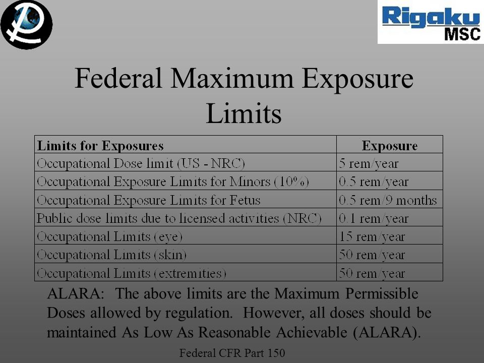 Federal Maximum Exposure Limits ALARA: The above limits are the Maximum Permissible Doses allowed by regulation. However, all doses should be maintain