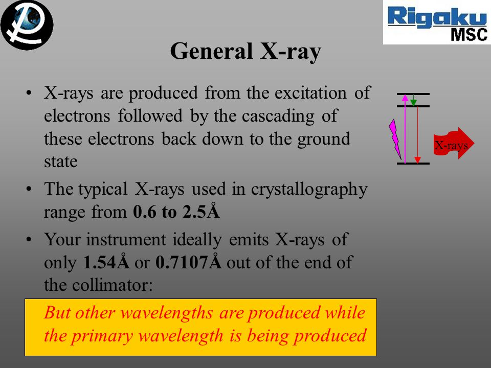General X-ray X-rays X-rays are produced from the excitation of electrons followed by the cascading of these electrons back down to the ground state The typical X-rays used in crystallography range from 0.6 to 2.5Å Your instrument ideally emits X-rays of only 1.54Å or 0.7107Å out of the end of the collimator: But other wavelengths are produced while the primary wavelength is being produced