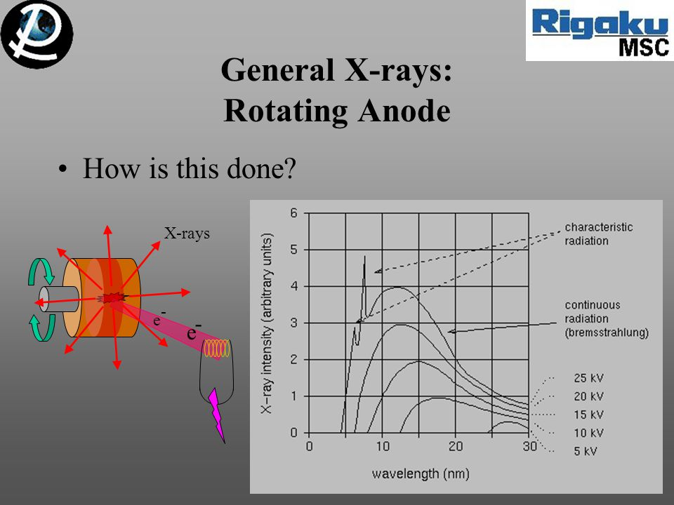 General X-rays: Rotating Anode How is this done X-rays e - e -
