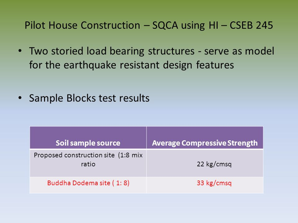 Pilot House Construction – SQCA using HI – CSEB 245 Two storied load bearing structures - serve as model for the earthquake resistant design features