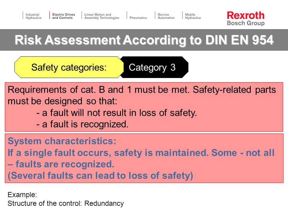 Category 3 Risk Assessment According to DIN EN 954 Safety categories: Example: Structure of the control: Redundancy System characteristics: If a single fault occurs, safety is maintained.