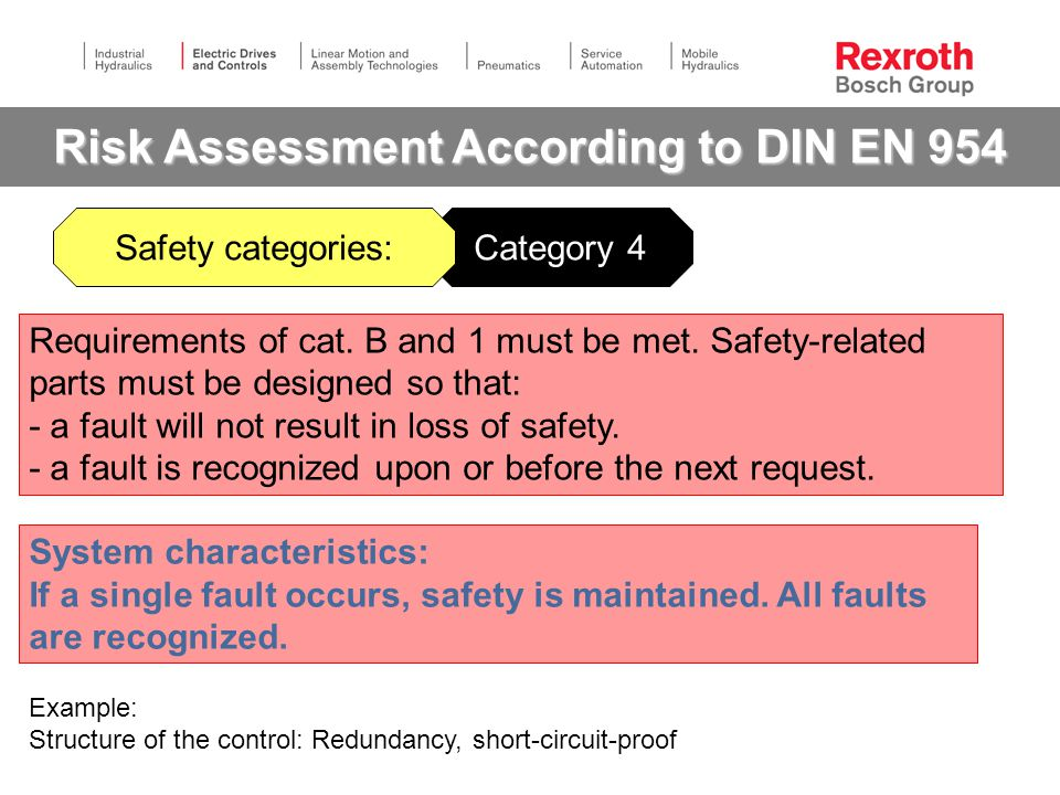 Category 4 Risk Assessment According to DIN EN 954 Safety categories: Requirements of cat.