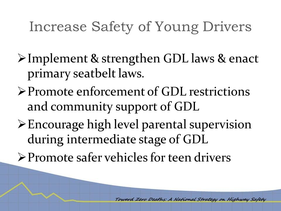 Increase Safety of Young Drivers  Implement & strengthen GDL laws & enact primary seatbelt laws.