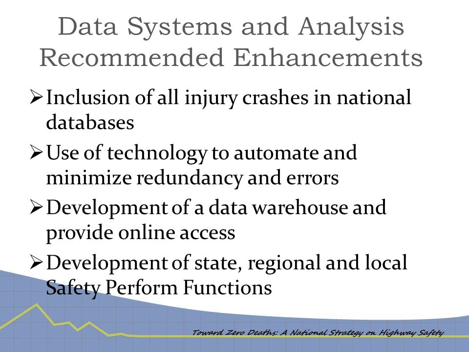 Data Systems and Analysis Recommended Enhancements  Inclusion of all injury crashes in national databases  Use of technology to automate and minimize redundancy and errors  Development of a data warehouse and provide online access  Development of state, regional and local Safety Perform Functions