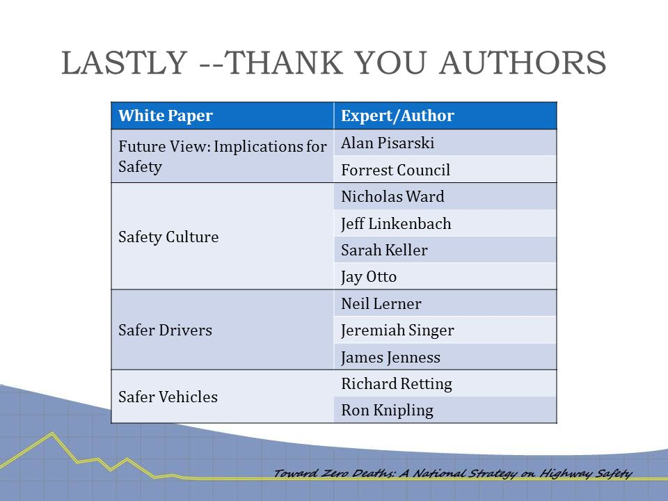 LASTLY --THANK YOU AUTHORS White PaperExpert/Author Future View: Implications for Safety Alan Pisarski Forrest Council Safety Culture Nicholas Ward Jeff Linkenbach Sarah Keller Jay Otto Safer Drivers Neil Lerner Jeremiah Singer James Jenness Safer Vehicles Richard Retting Ron Knipling