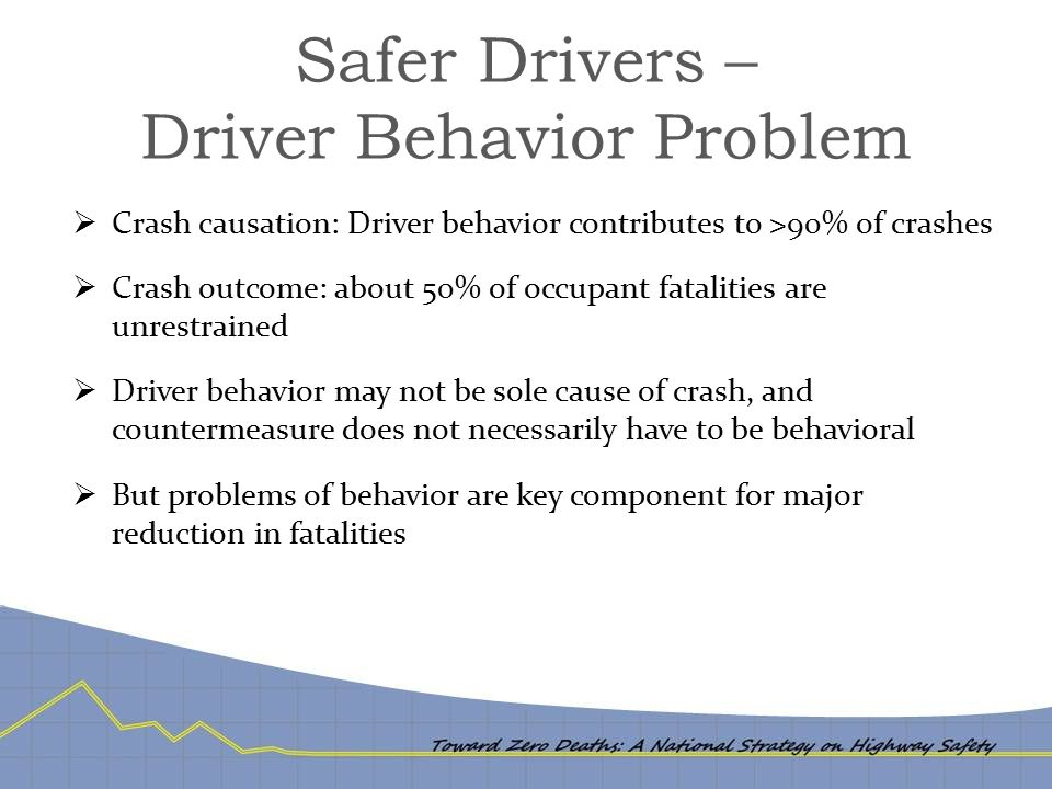 Safer Drivers – Major Topic Areas  Historically the big three :  Speeding,  Restraint system use,  Impairment (alcohol, illegal drugs, medication, and fatigue)  Additional relevant topics:  Driver groups with high fatality rates  Older drivers (dealt with in Vulnerable Users white paper)  Teen drivers  Driver distraction  Including technology use and multi-tasking