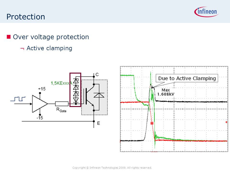 Copyright © Infineon Technologies 2009. All rights reserved. Protection Over voltage protection ¬Active clamping