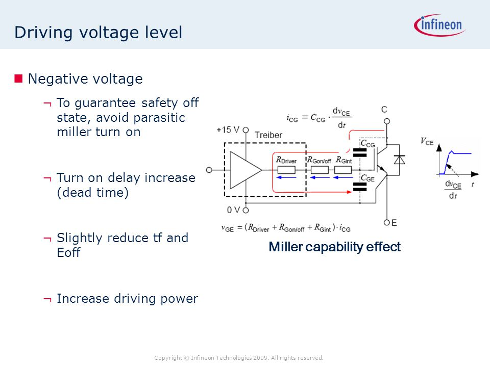 Copyright © Infineon Technologies 2009. All rights reserved. Driving voltage level Miller capability effect Negative voltage ¬To guarantee safety off