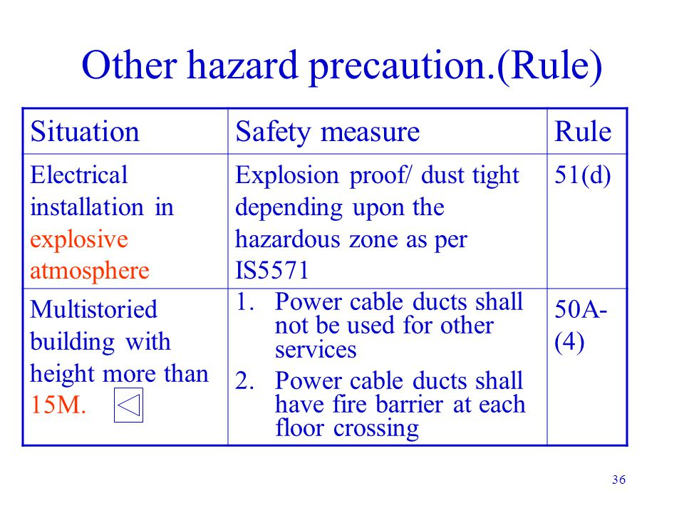 35 Other hazard precaution. Reduce potential initiating events of accident Authorization. Electrical isolation. Identification & display. Restriction