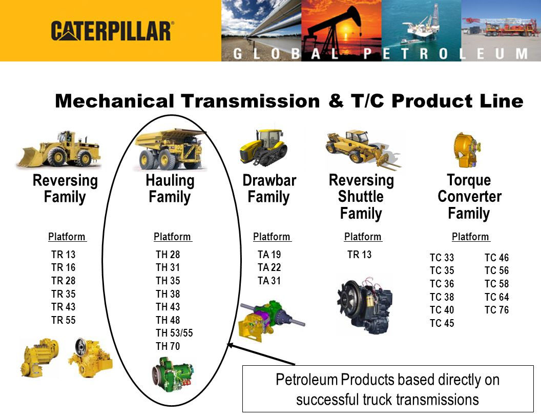 CX31-P600 and CX35-P800 PTO Ratings Rear PTO ¹ Each PTO shall not exceed the single PTO maximum torque.